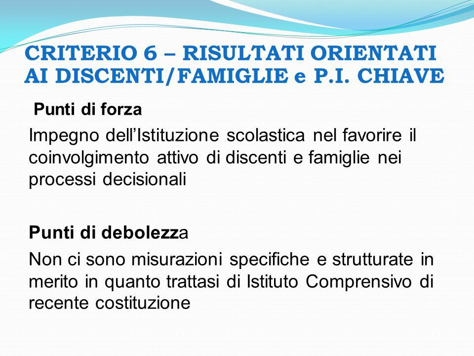 CRITERIO 6 – RISULTATI ORIENTATI AI DISCENTI/FAMIGLIE e P.I. CHIAVE