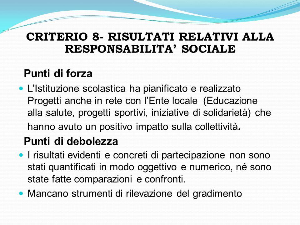 CRITERIO 8- RISULTATI RELATIVI ALLA RESPONSABILITA' SOCIALE