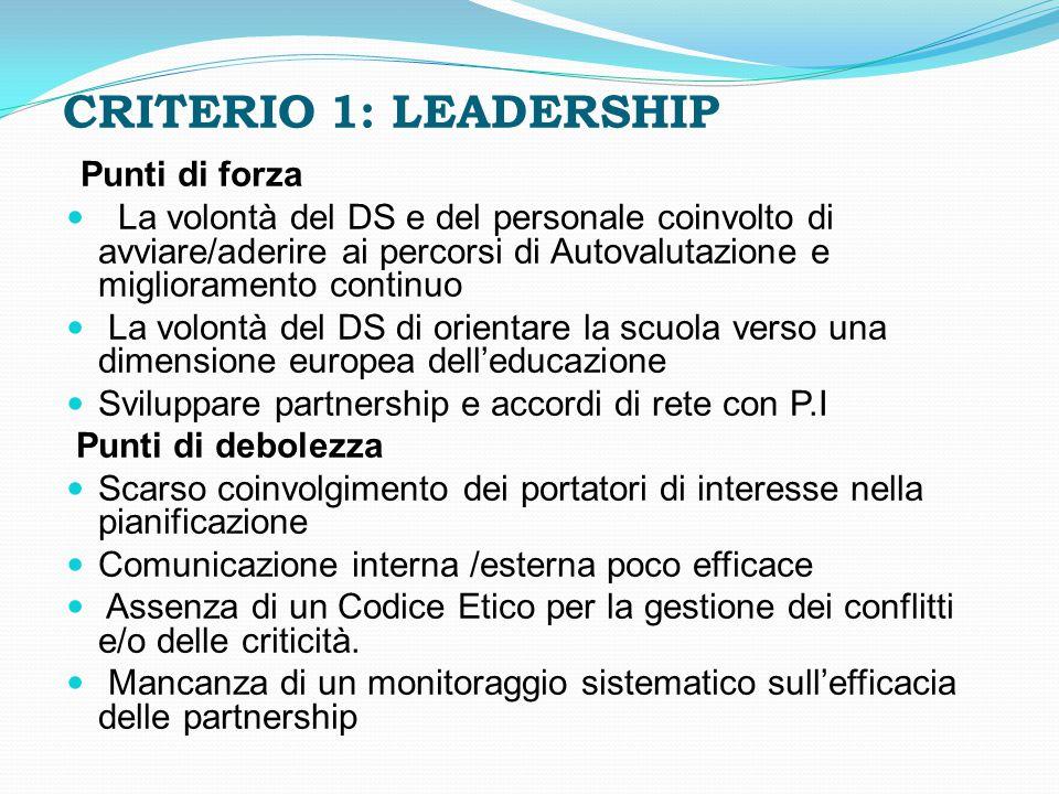 CRITERIO 1: LEADERSHIP Punti di forza.