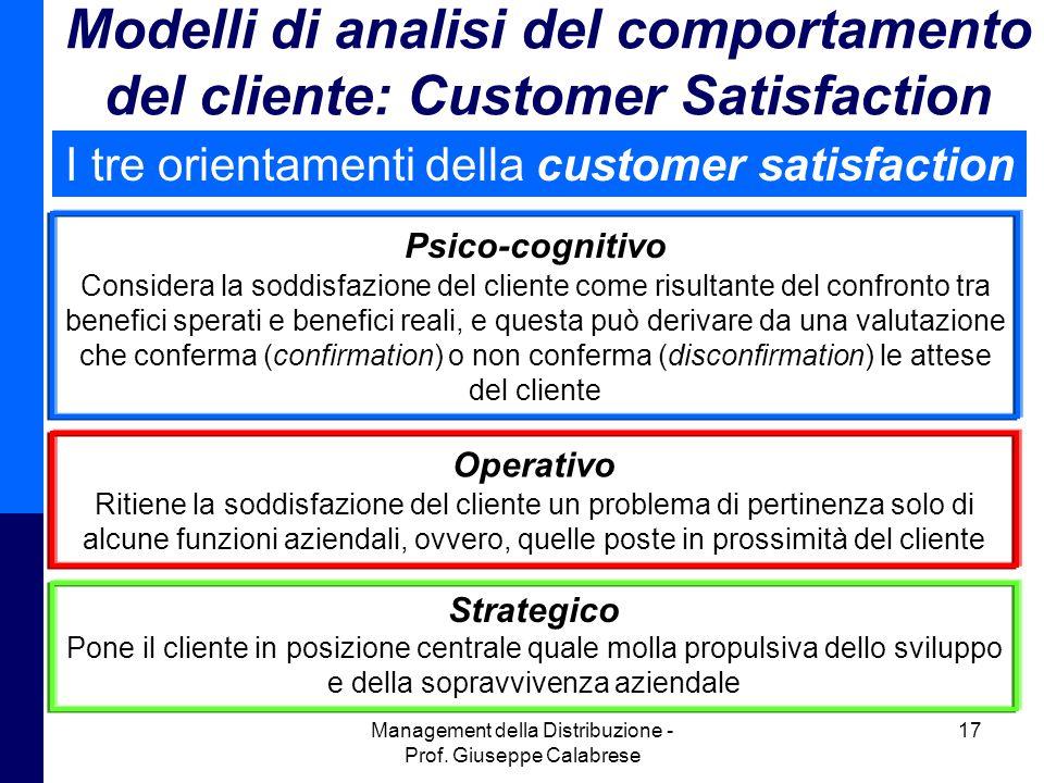 Modelli di analisi del comportamento del cliente: Customer Satisfaction