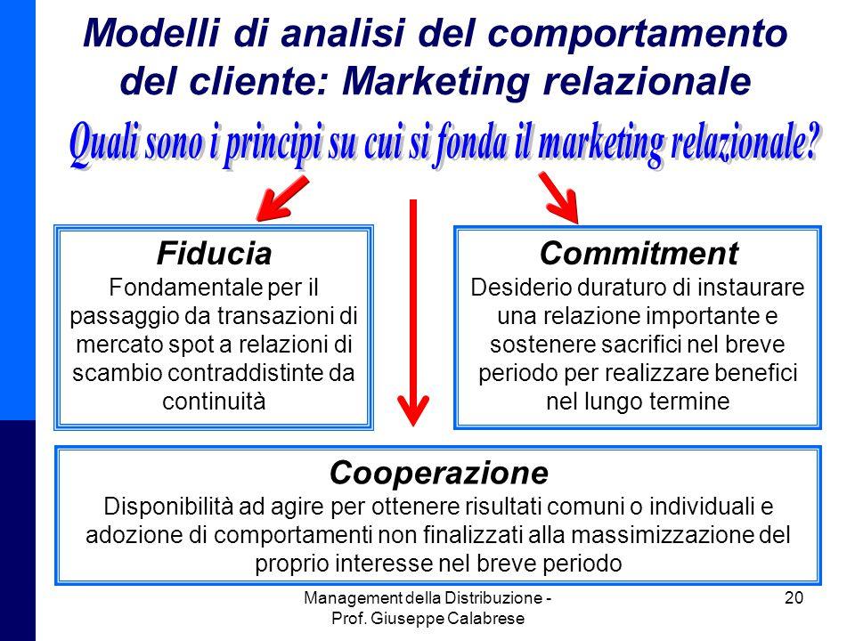 Quali sono i principi su cui si fonda il marketing relazionale