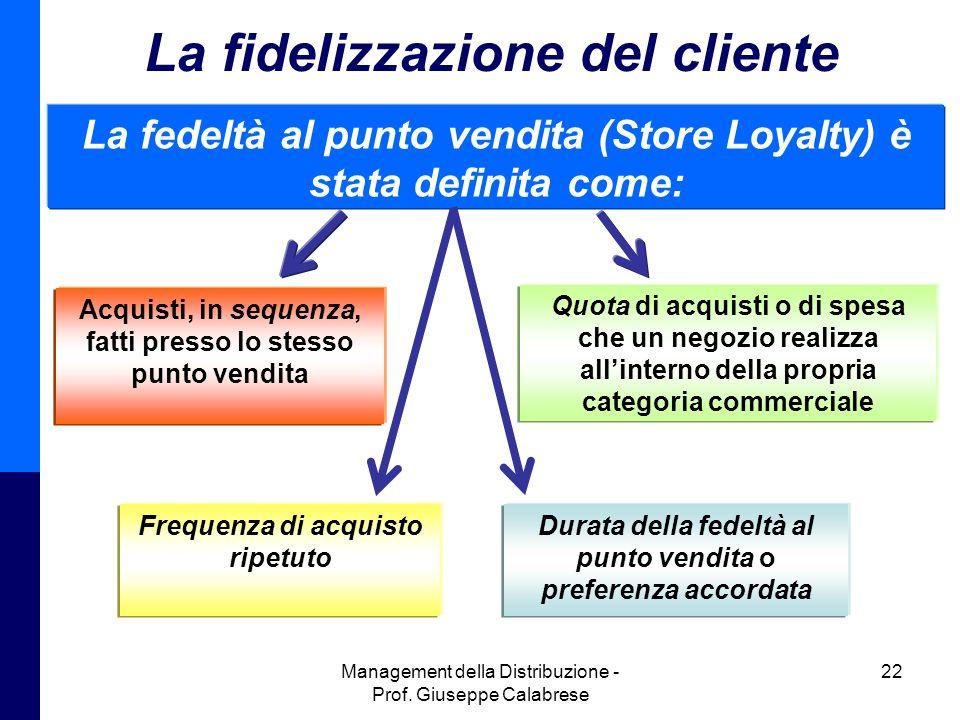 La fidelizzazione del cliente