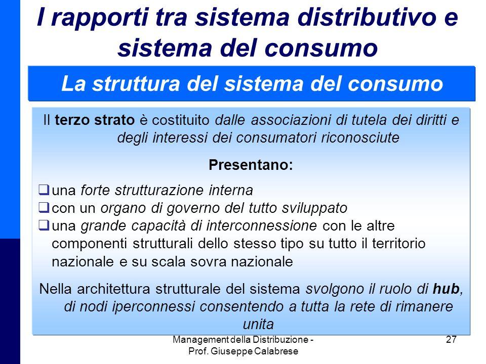 I rapporti tra sistema distributivo e sistema del consumo