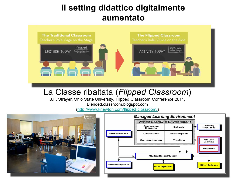 Il setting didattico digitalmente aumentato
