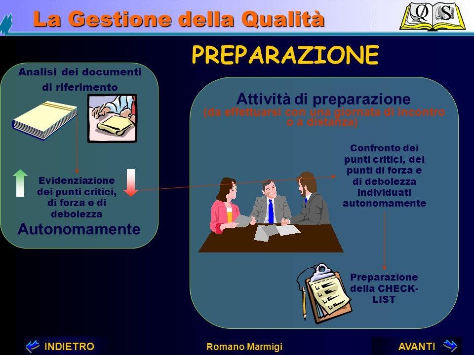 Attività di preparazione (da effettuarsi con una giornata di incontro