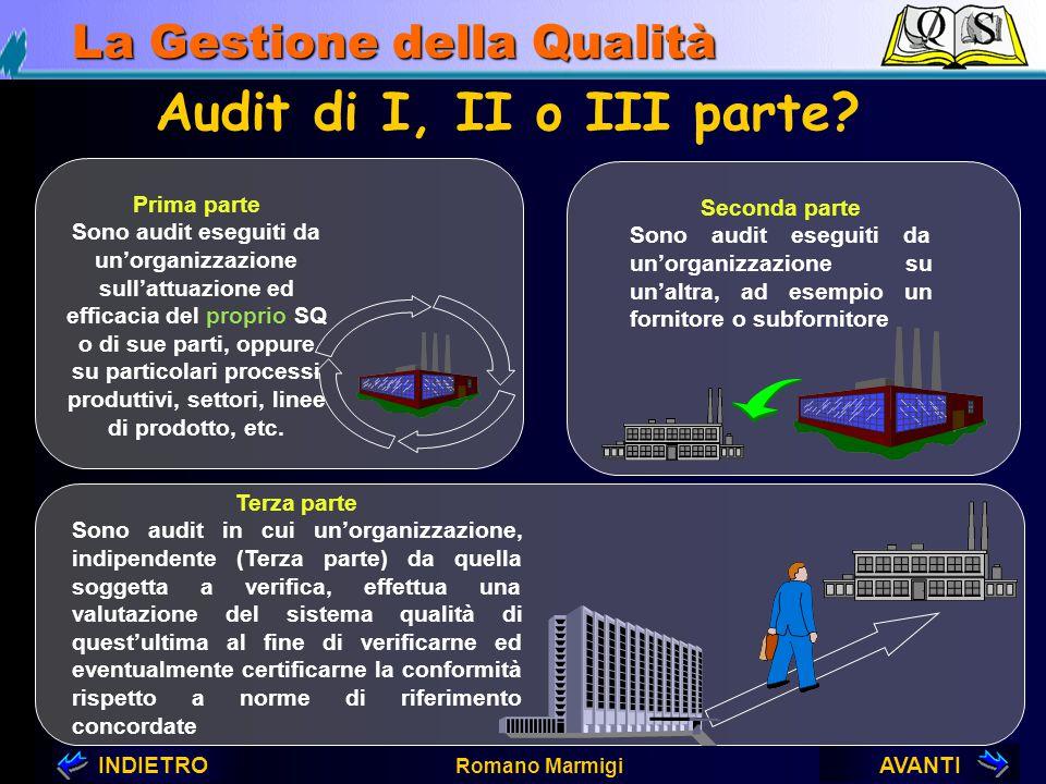 Audit di I, II o III parte Prima parte Seconda parte
