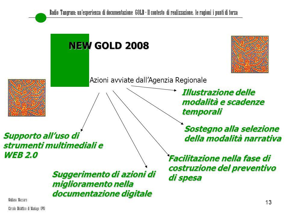 NEW GOLD 2008 Illustrazione delle modalità e scadenze temporali