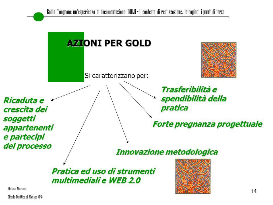 AZIONI PER GOLD Trasferibilità e spendibilità della pratica