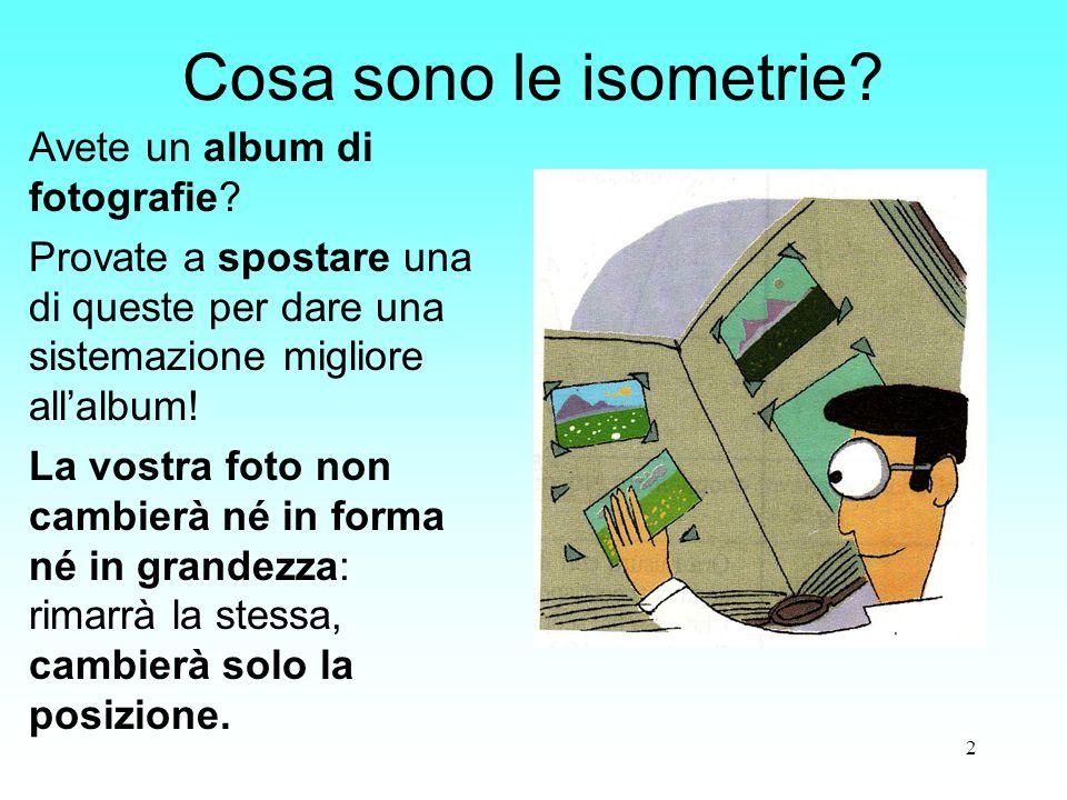 Cosa sono le isometrie Avete un album di fotografie