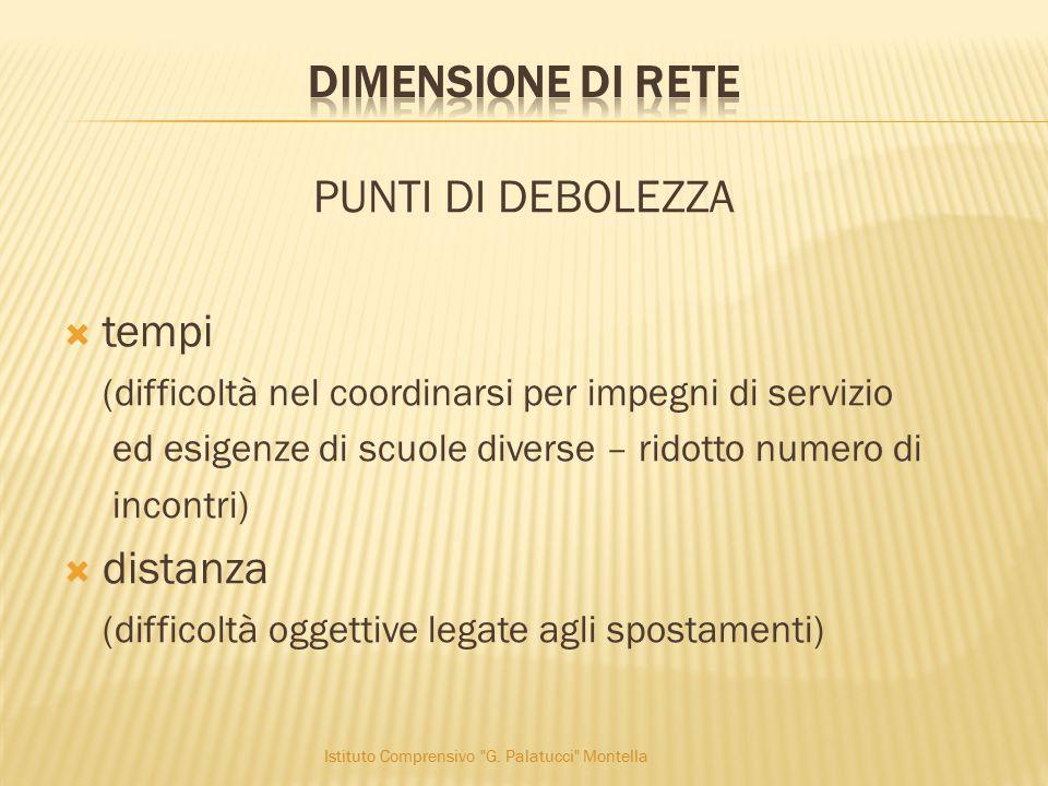 Istituto Comprensivo G. Palatucci Montella
