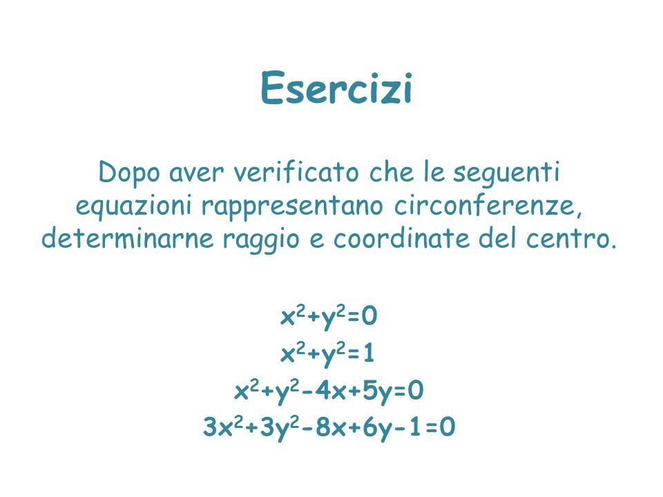 Esercizi Dopo aver verificato che le seguenti equazioni rappresentano circonferenze, determinarne raggio e coordinate del centro.