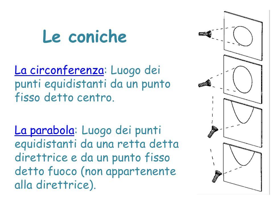 Le coniche La circonferenza: Luogo dei punti equidistanti da un punto fisso detto centro.