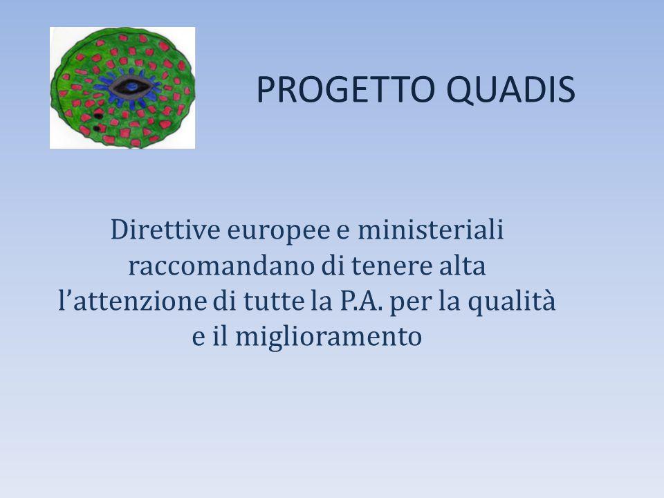 PROGETTO QUADIS Direttive europee e ministeriali raccomandano di tenere alta l'attenzione di tutte la P.A.