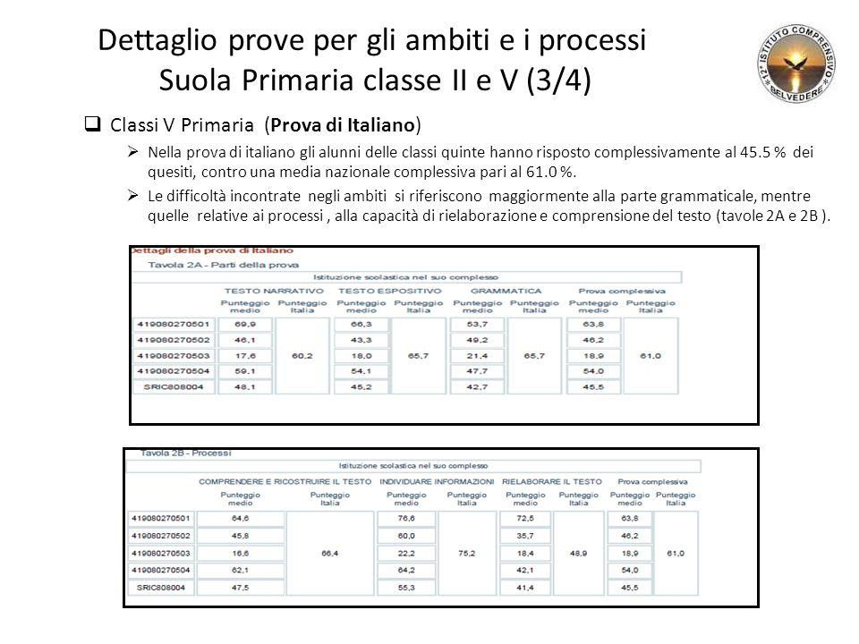 Dettaglio prove per gli ambiti e i processi Suola Primaria classe II e V (3/4)