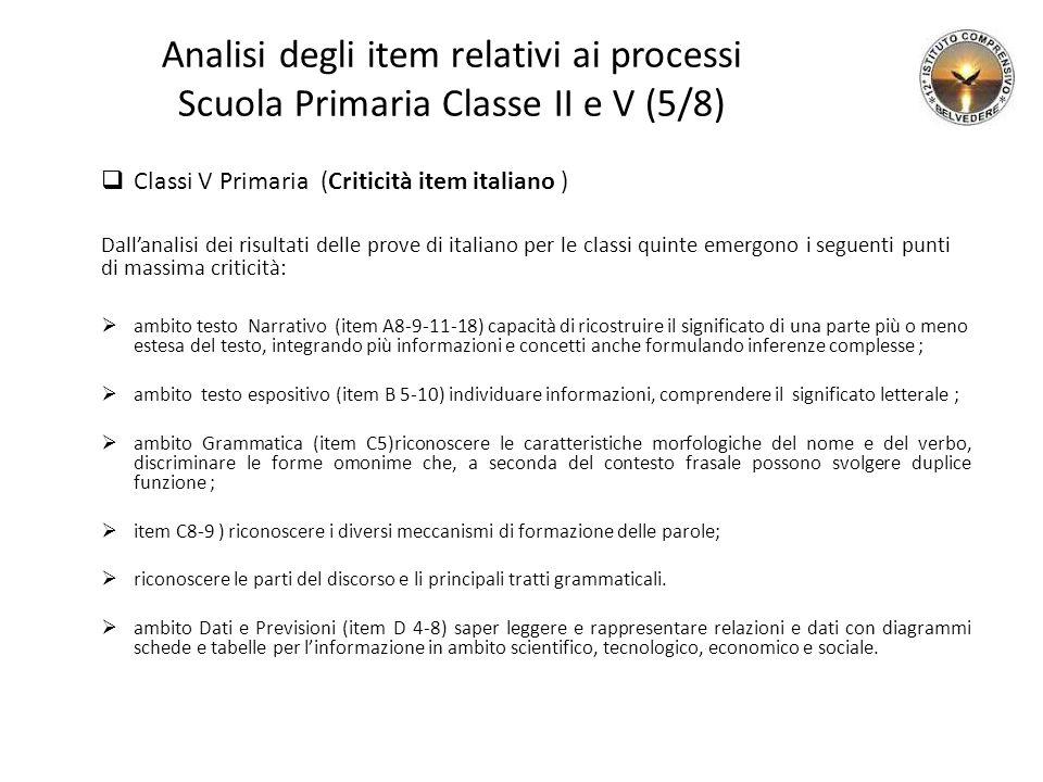 Analisi degli item relativi ai processi Scuola Primaria Classe II e V (5/8)