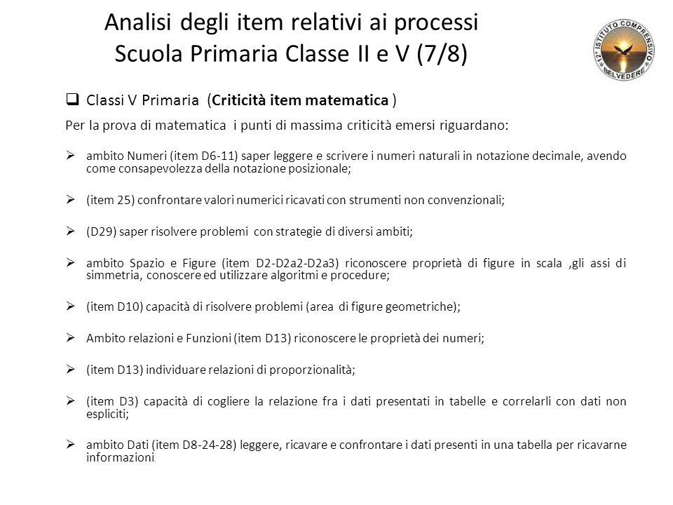 Analisi degli item relativi ai processi Scuola Primaria Classe II e V (7/8)