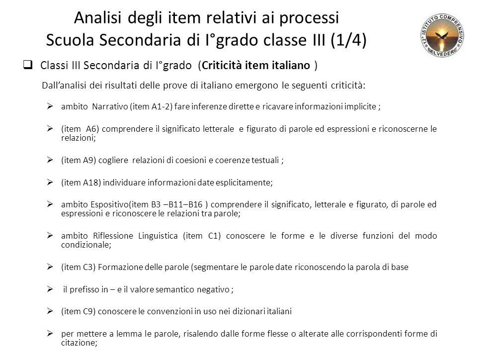 Analisi degli item relativi ai processi Scuola Secondaria di I°grado classe III (1/4)