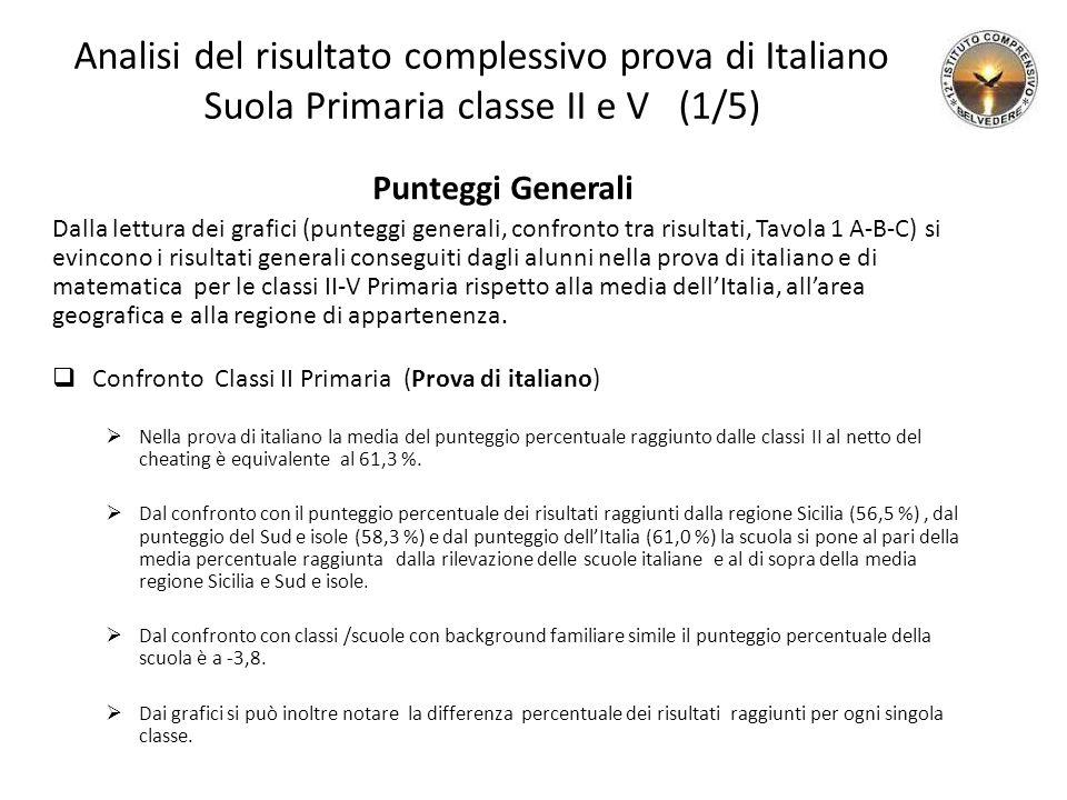 Analisi del risultato complessivo prova di Italiano Suola Primaria classe II e V (1/5)