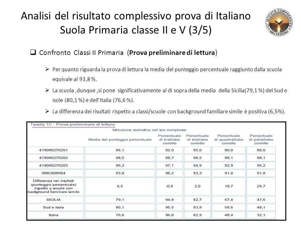 Analisi del risultato complessivo prova di Italiano Suola Primaria classe II e V (3/5)