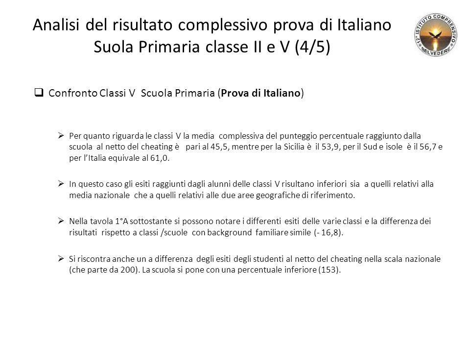 Analisi del risultato complessivo prova di Italiano Suola Primaria classe II e V (4/5)