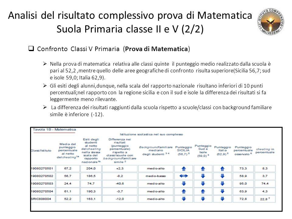 Analisi del risultato complessivo prova di Matematica Suola Primaria classe II e V (2/2)