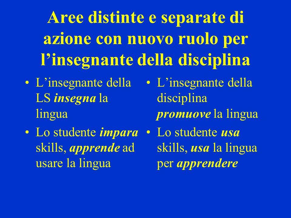 Aree distinte e separate di azione con nuovo ruolo per l'insegnante della disciplina