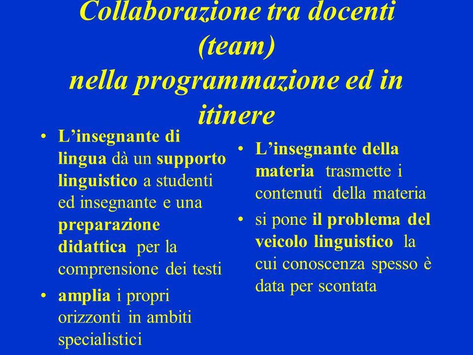 Collaborazione tra docenti (team) nella programmazione ed in itinere