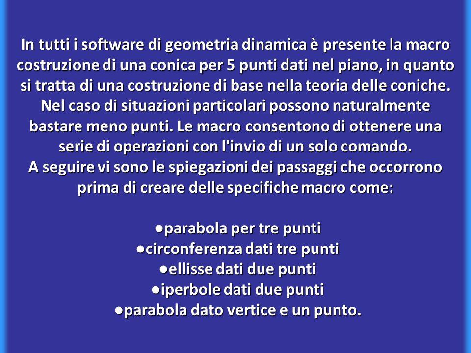 In tutti i software di geometria dinamica è presente la macro costruzione di una conica per 5 punti dati nel piano, in quanto si tratta di una costruzione di base nella teoria delle coniche.