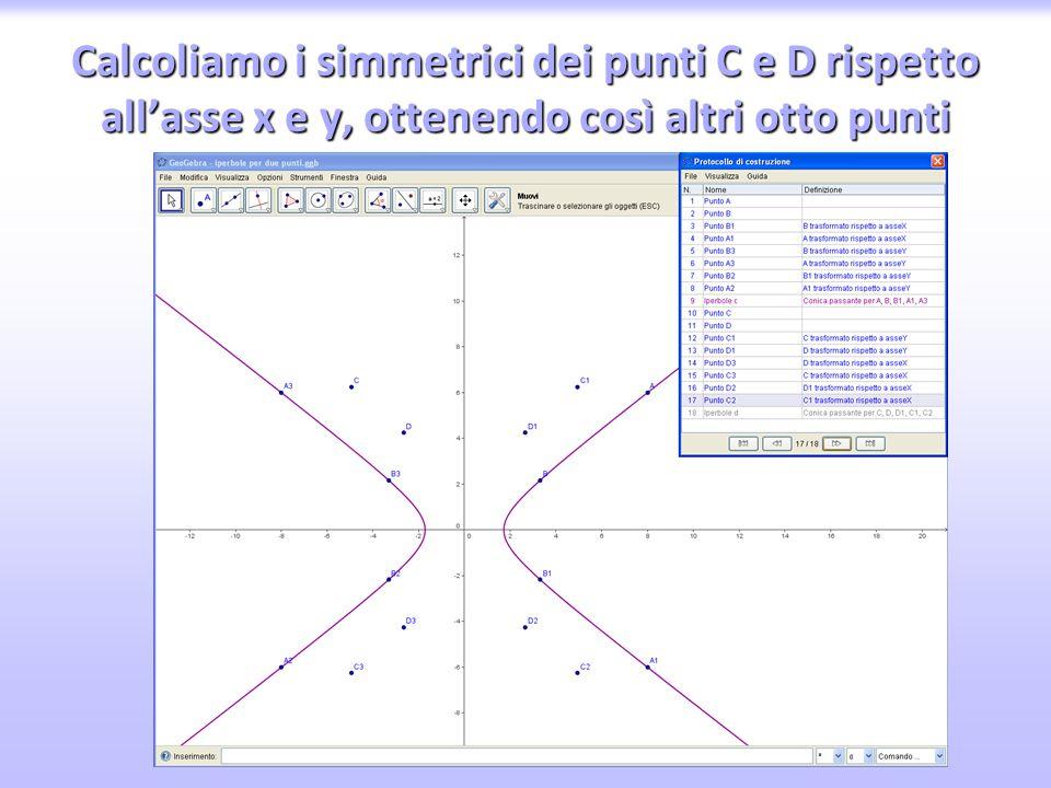 Calcoliamo i simmetrici dei punti C e D rispetto all'asse x e y, ottenendo così altri otto punti