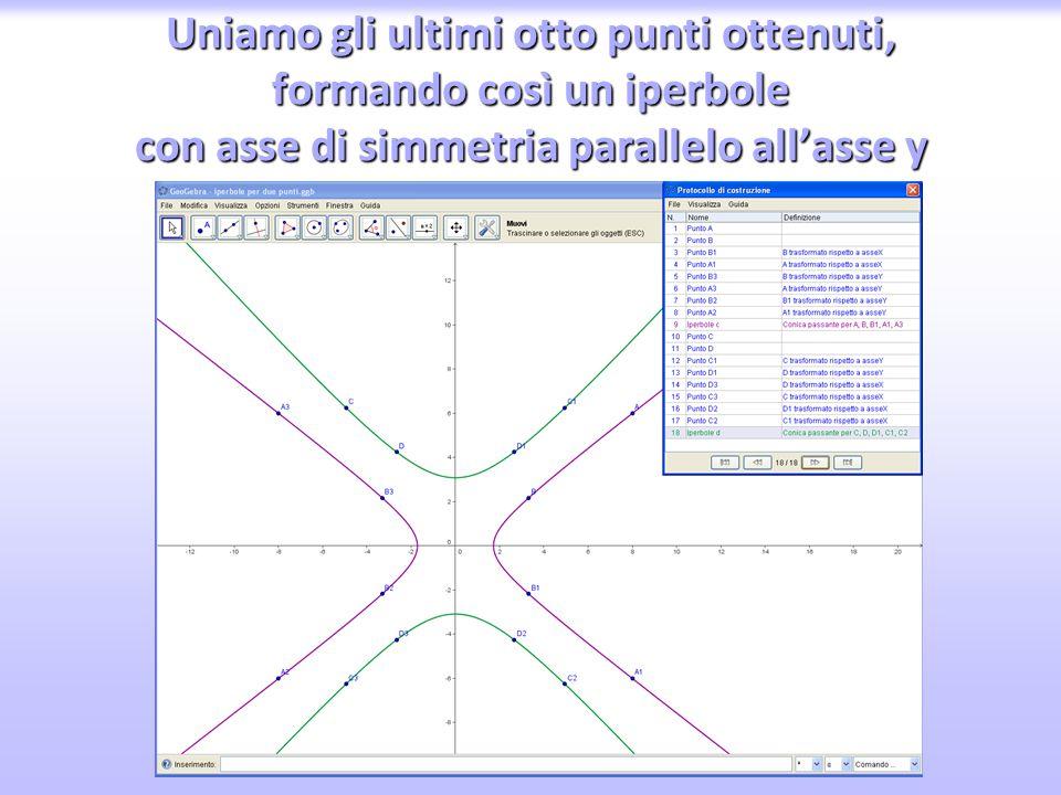 Uniamo gli ultimi otto punti ottenuti, formando così un iperbole con asse di simmetria parallelo all'asse y