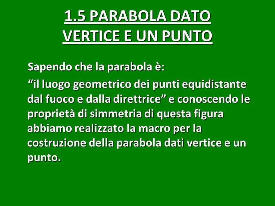1.5 PARABOLA DATO VERTICE E UN PUNTO