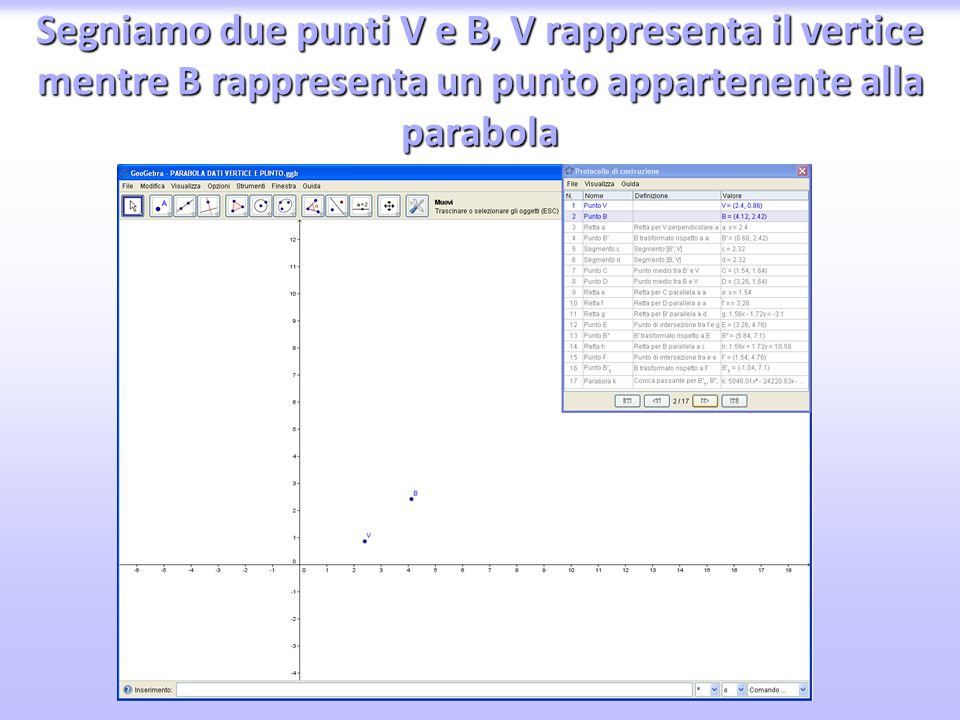 Segniamo due punti V e B, V rappresenta il vertice mentre B rappresenta un punto appartenente alla parabola