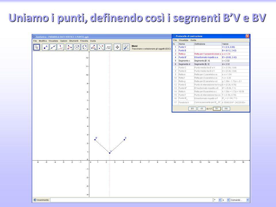 Uniamo i punti, definendo così i segmenti B'V e BV