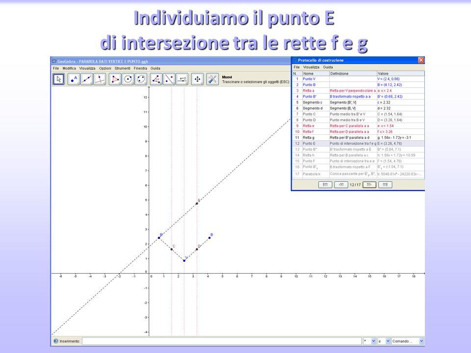 Individuiamo il punto E di intersezione tra le rette f e g