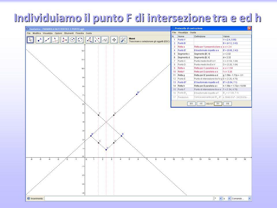 Individuiamo il punto F di intersezione tra e ed h
