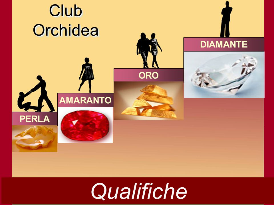 + 4 % + 1,5 % PERLA AMARANTO ORO DIAMANTE Club Orchidea Qualifiche