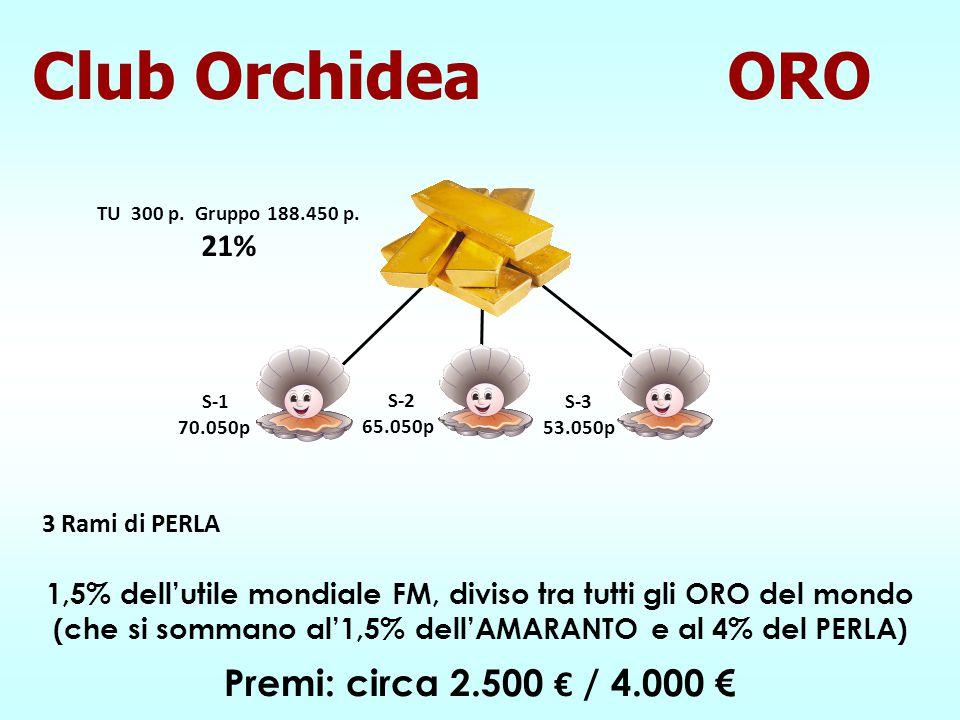 Club Orchidea ORO Premi: circa 2.500 € / 4.000 € 21%