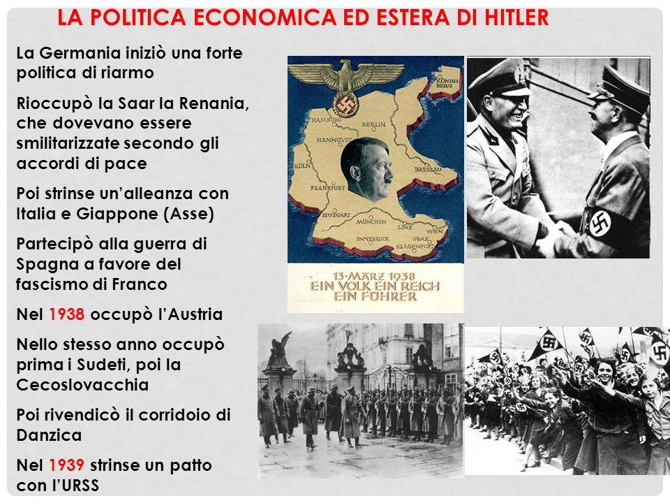 LA POLITICA ECONOMICA ED ESTERA DI HITLER
