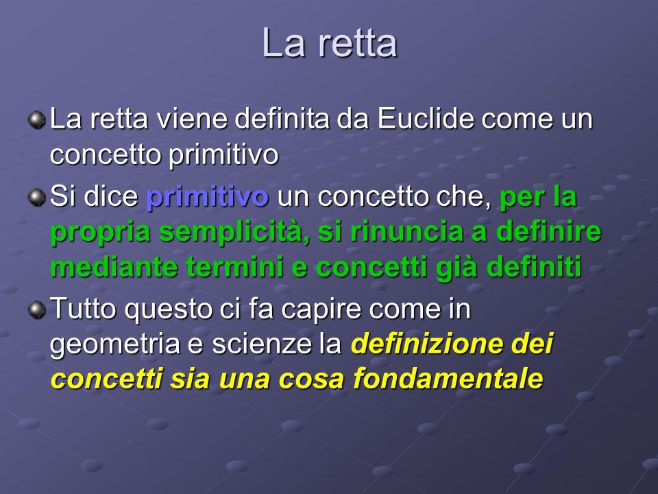 La retta La retta viene definita da Euclide come un concetto primitivo