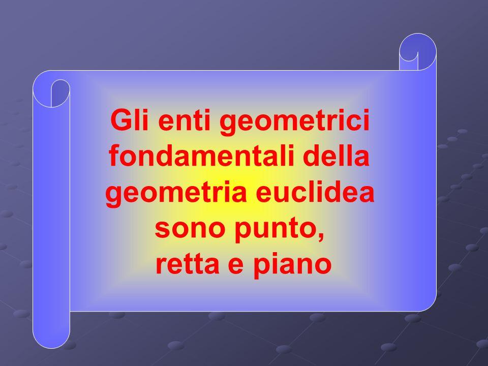 Gli enti geometrici fondamentali della geometria euclidea sono punto, retta e piano