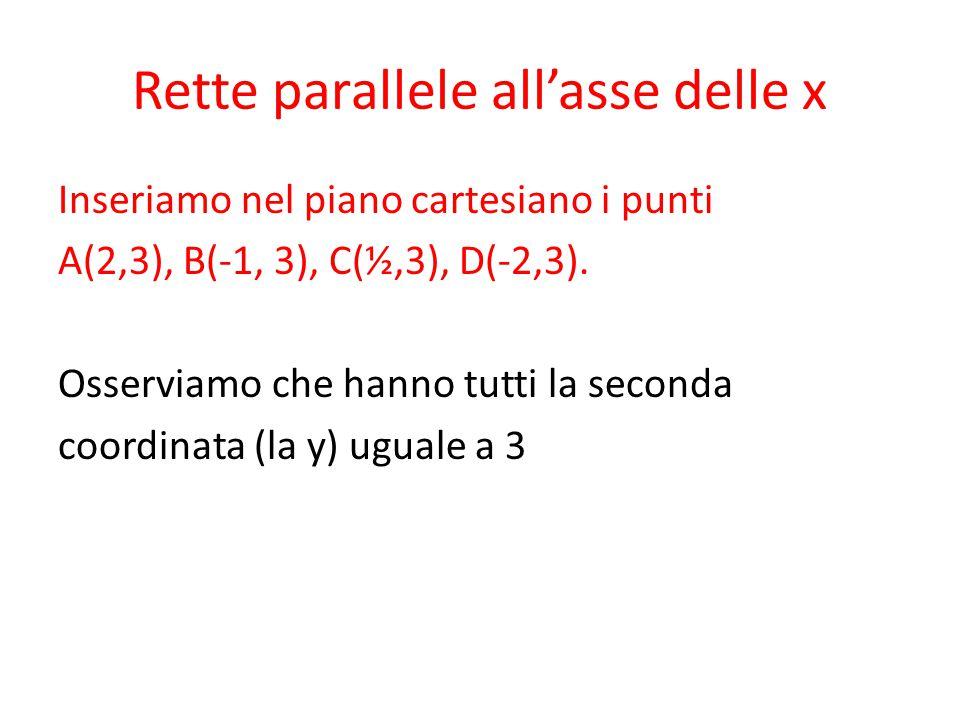 Rette parallele all'asse delle x