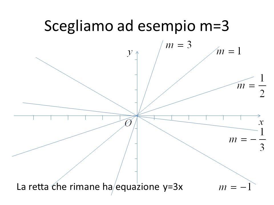 Scegliamo ad esempio m=3