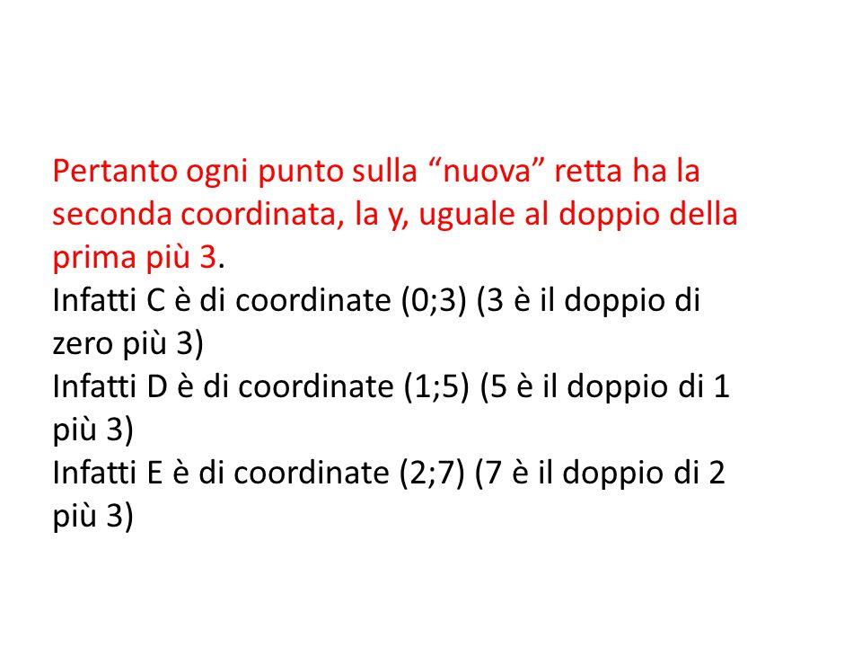 Pertanto ogni punto sulla nuova retta ha la seconda coordinata, la y, uguale al doppio della prima più 3.