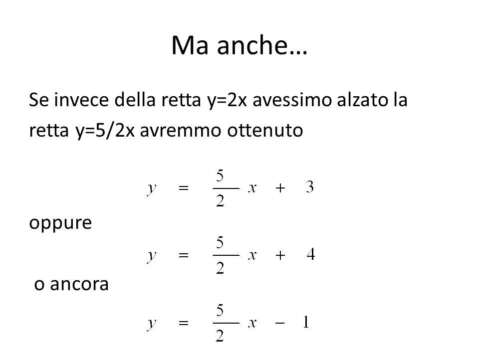Ma anche… Se invece della retta y=2x avessimo alzato la retta y=5/2x avremmo ottenuto oppure o ancora