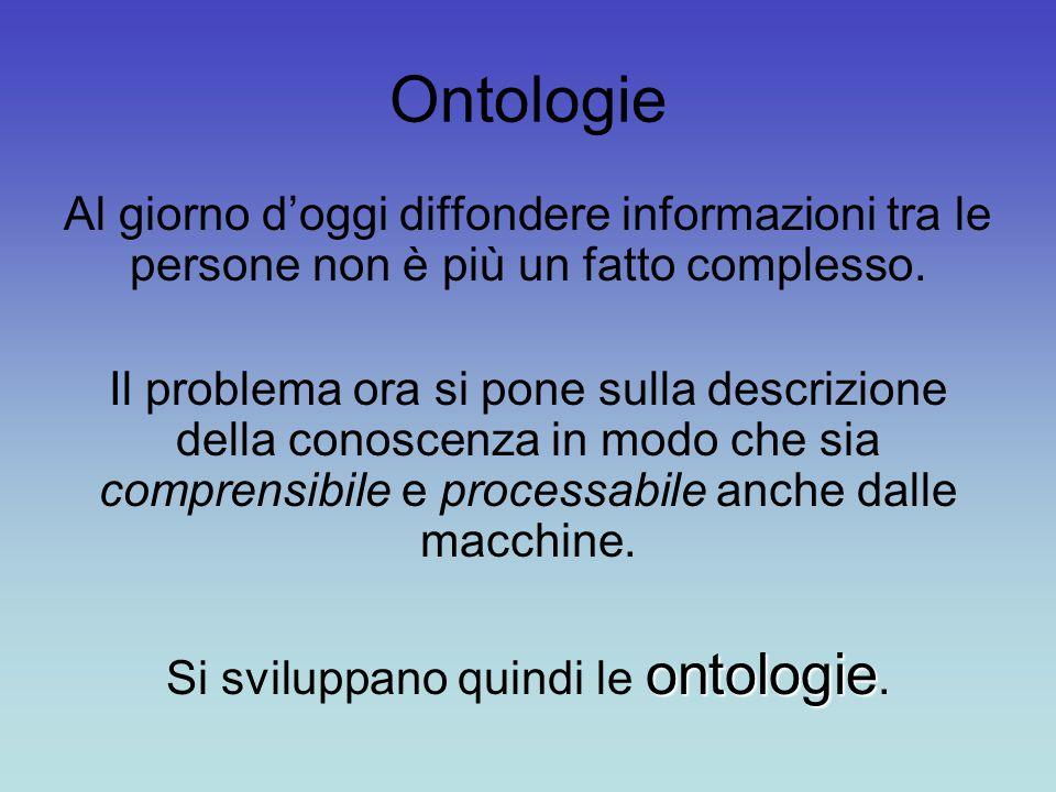 Si sviluppano quindi le ontologie.