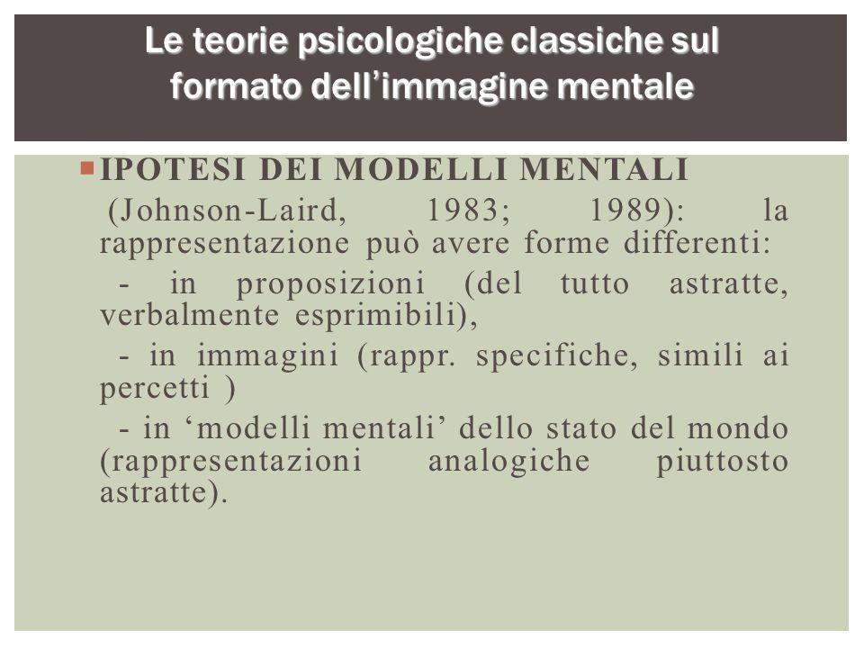 Le teorie psicologiche classiche sul formato dell'immagine mentale