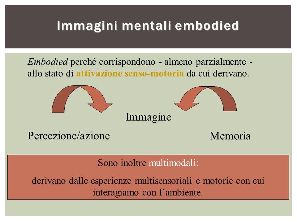 Immagini mentali embodied