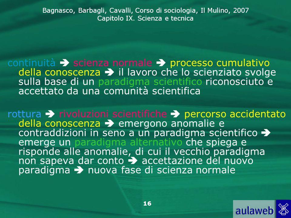 continuità  scienza normale  processo cumulativo della conoscenza  il lavoro che lo scienziato svolge sulla base di un paradigma scientifico riconosciuto e accettato da una comunità scientifica
