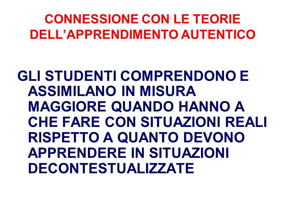 CONNESSIONE CON LE TEORIE DELL'APPRENDIMENTO AUTENTICO