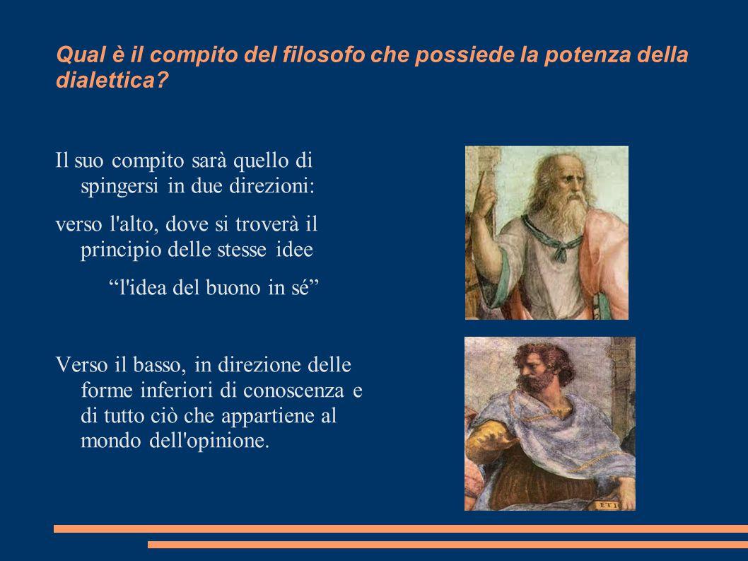 Qual è il compito del filosofo che possiede la potenza della dialettica